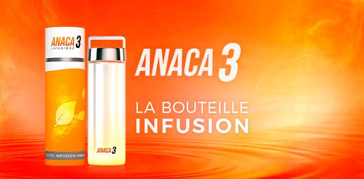 Bouteille infusion Anaca3 : comment l'utiliser ?